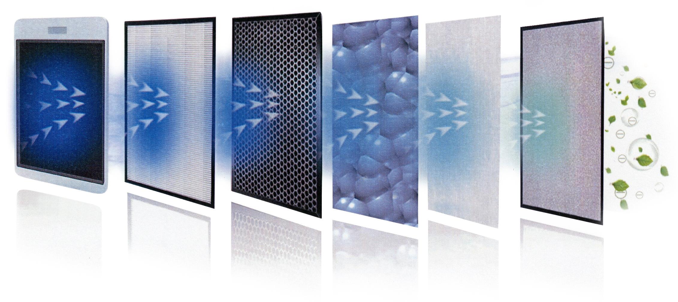 Nevoox LF 2000® UV-C Luftreiniger